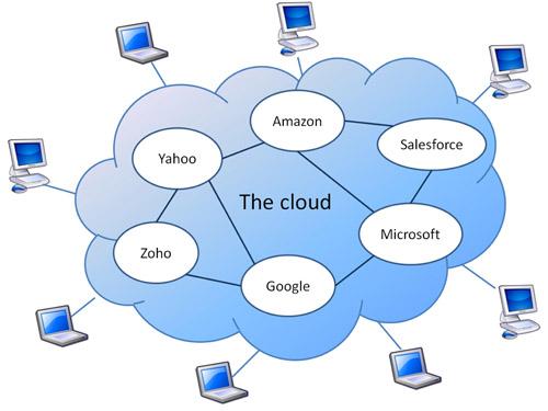 分散式運算架構撐腰雲端運算擴增...